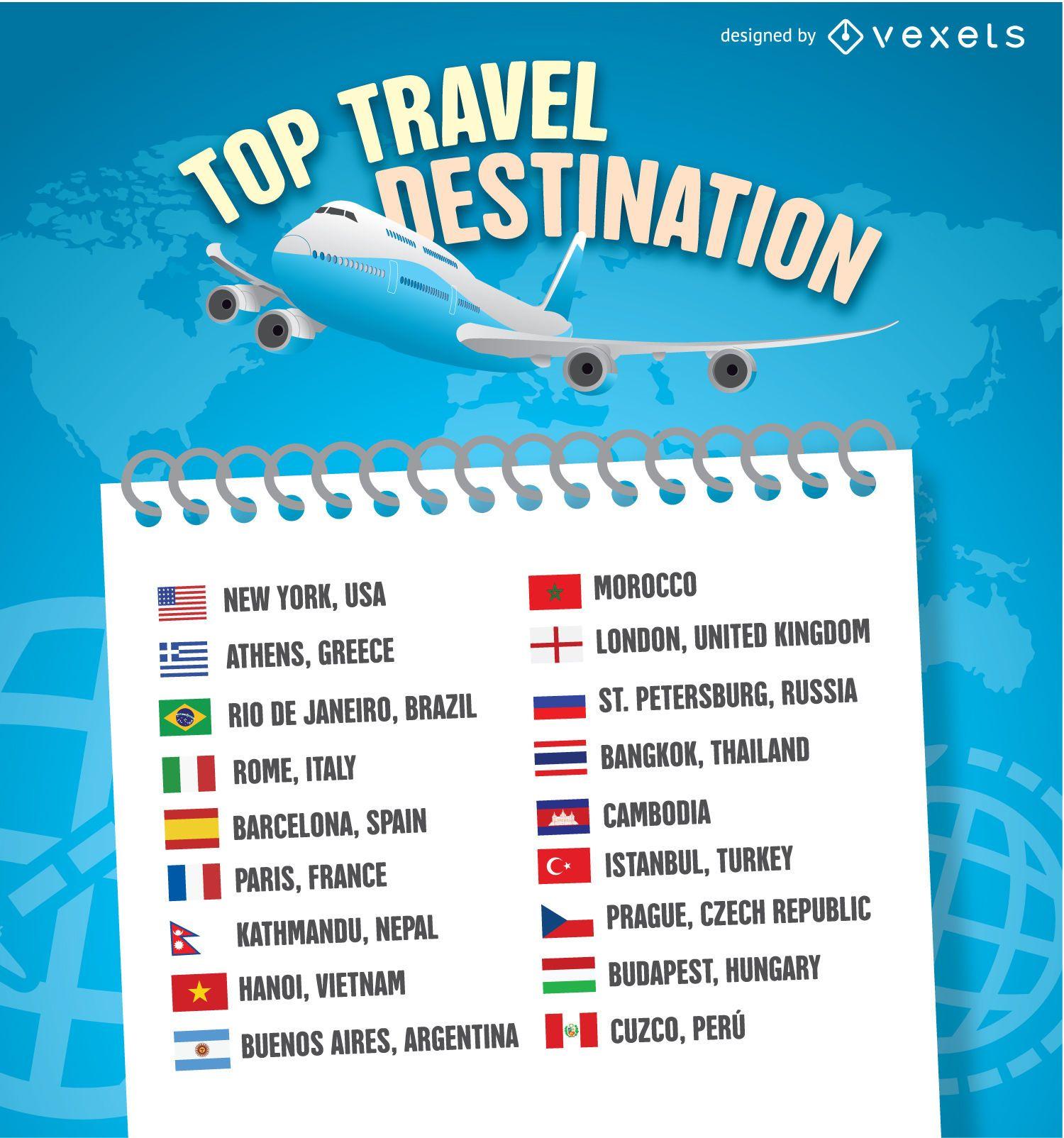 Plantilla de lista de destinos de viaje 2016