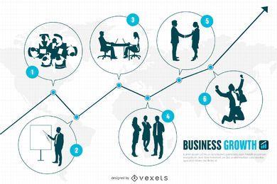 Estágios de negócios empreendedor