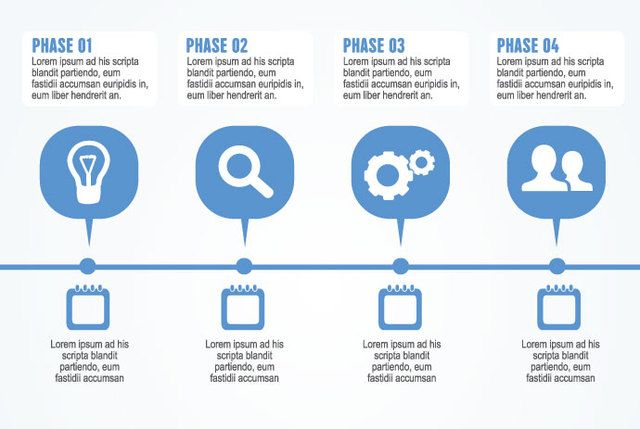 Infografía de procesos de negocio