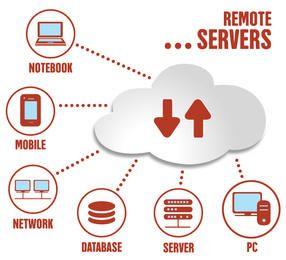 Infografische Gestaltung von Remote Computing