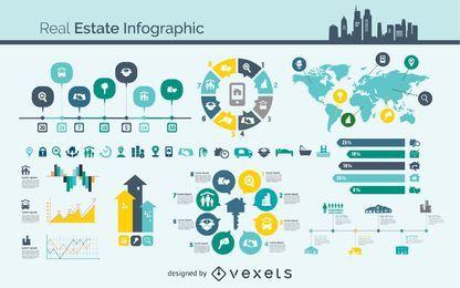 Immobilien Infographik Vektor