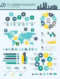 Immobilien Infografik Mindmap