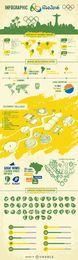 Infografía de los Juegos Olímpicos Rio 2016