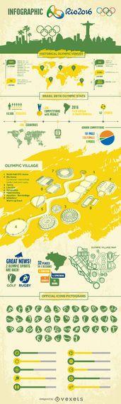 Infográfico dos Jogos Olímpicos Rio 2016