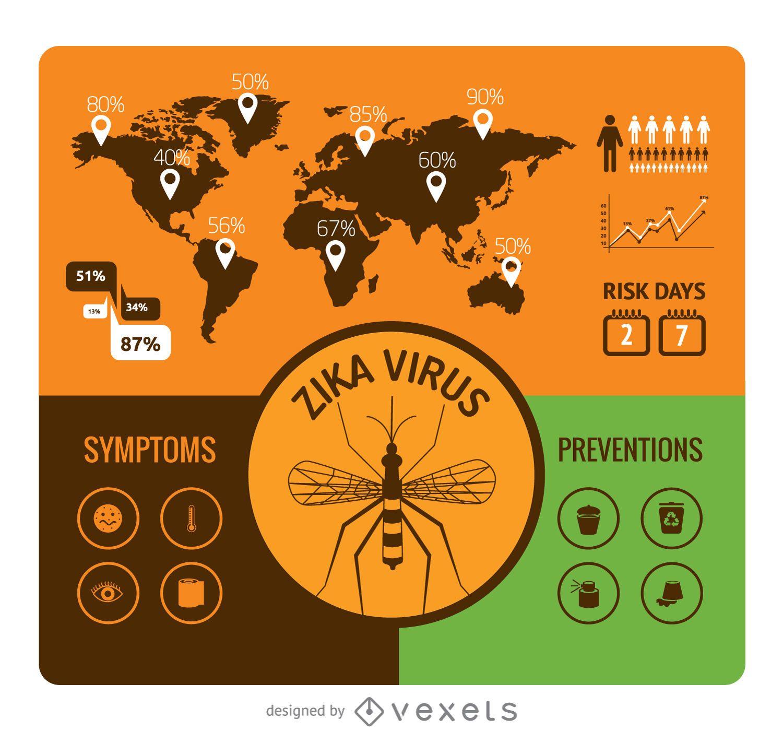 Infográfico de design plano do vírus Zika