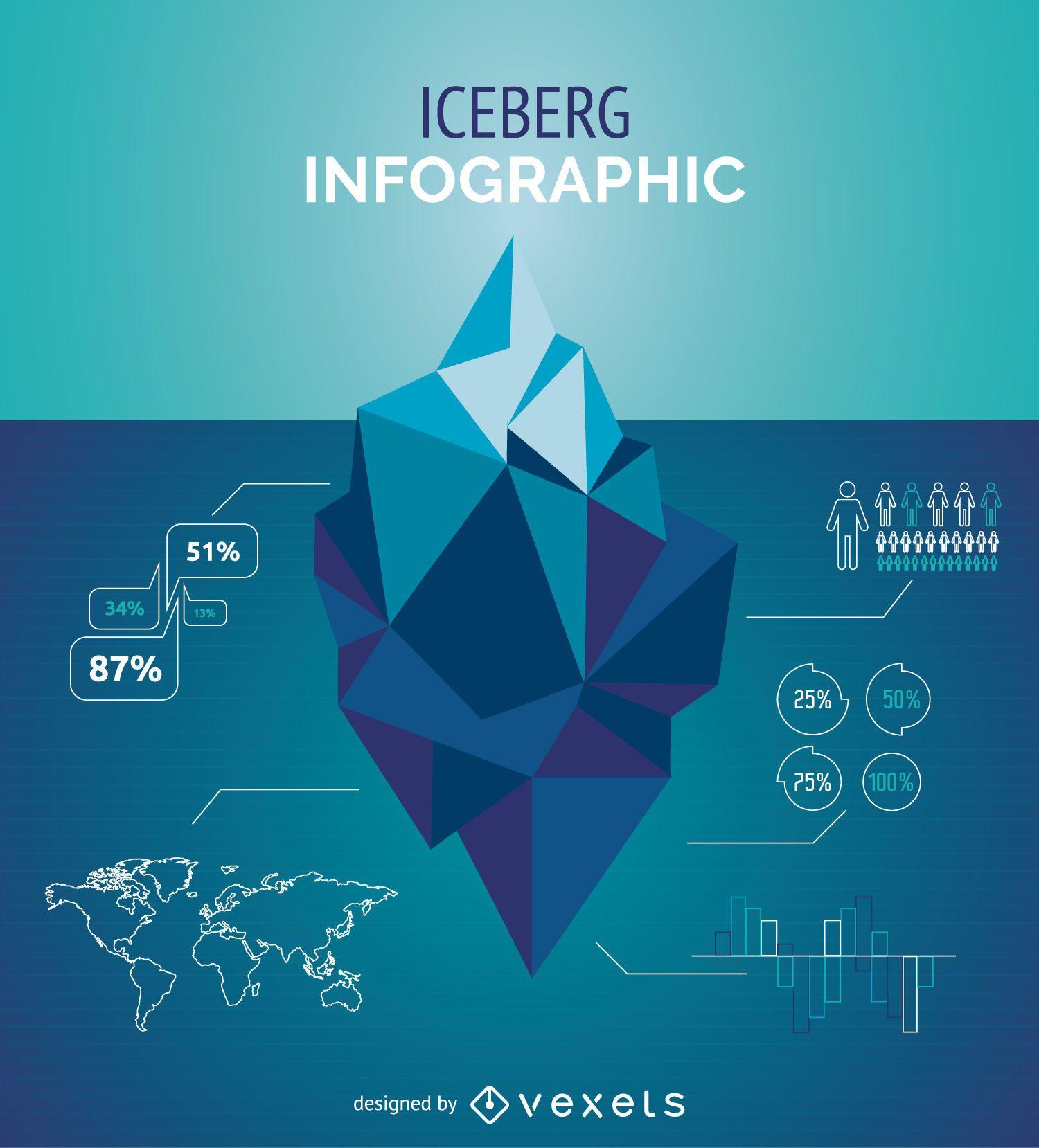 Plantilla de infografía iceberg