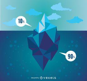 Eisberg-Infografik