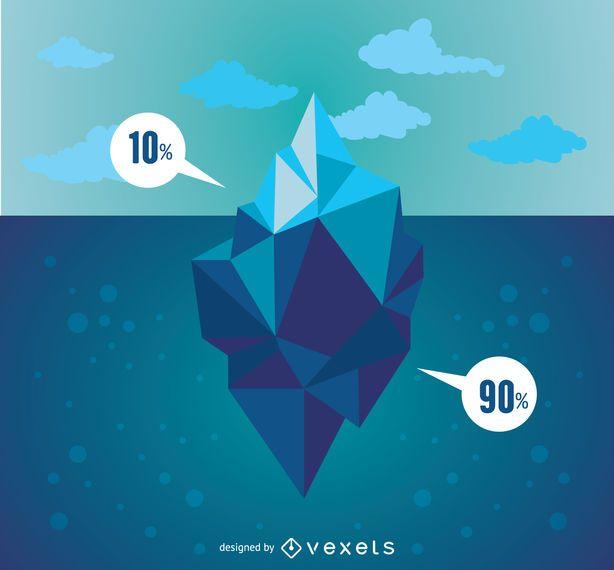 Infografía de iceberg