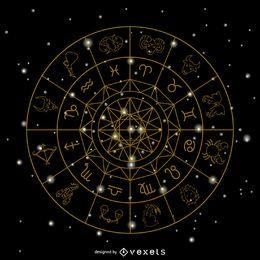 Símbolos dos signos do zodíaco