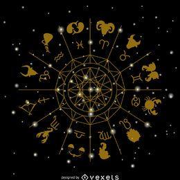 Ilustração do círculo de signos do Zodíaco