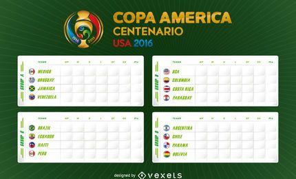 Calendario de la Copa América 2016