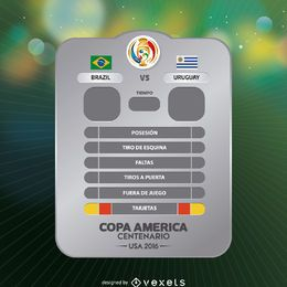 Copa America game results chart