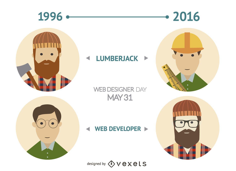 Comparación entre desarrolladores web y leñadores