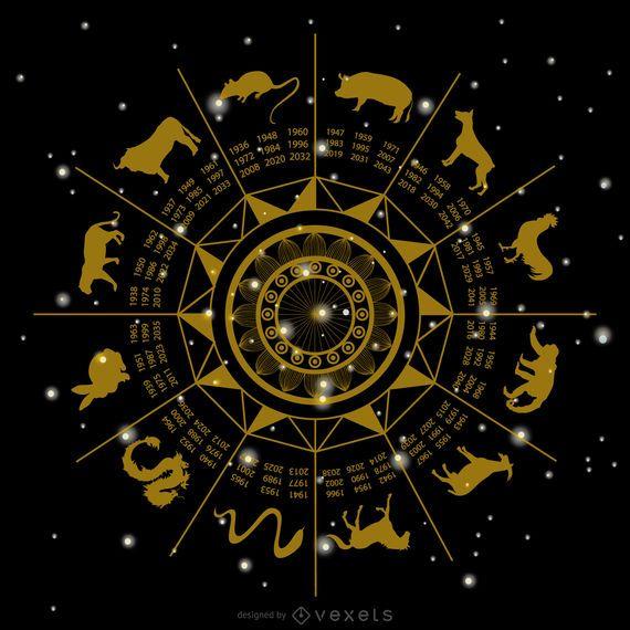 Chinese zodiac circle illustration
