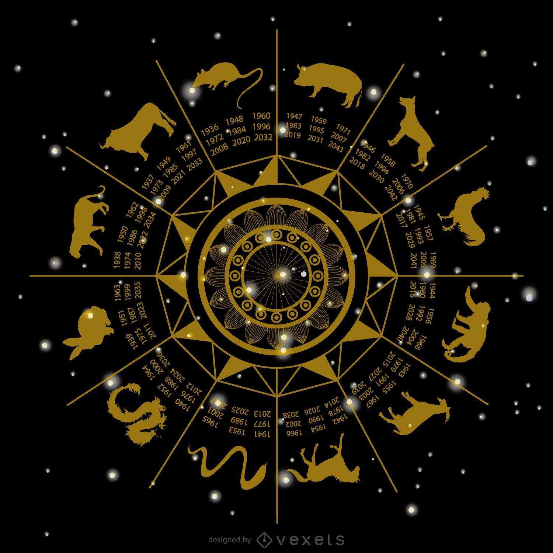 Ilustración del círculo del zodiaco chino