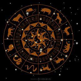Desenho de roda horóscopo chinês