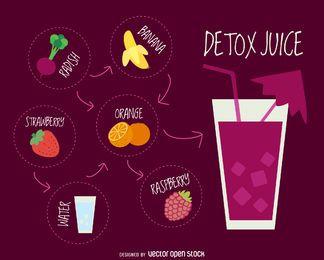 Jugo de desintoxicación púrpura con ingredientes