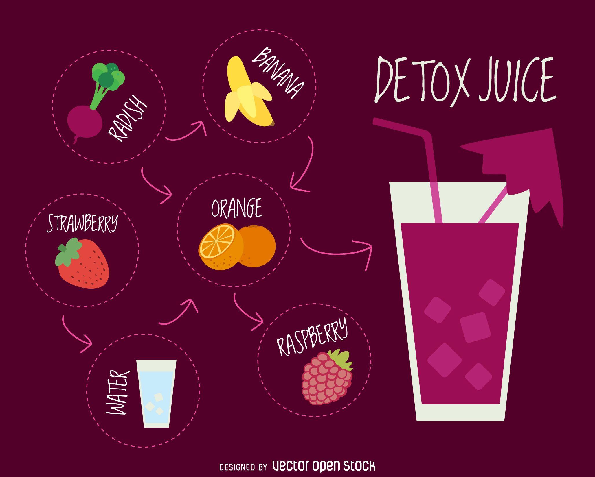Purple Detox Juice with ingredients