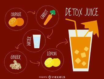 Ilustración de receta de jugo de desintoxicación