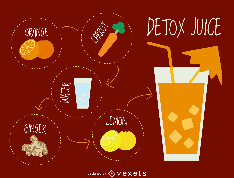 Detox juice recipe illustration