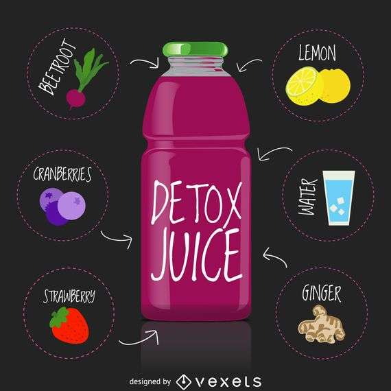 Detox juice recipe drawing