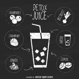Ilustración de tiza de receta de jugo