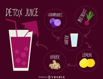 Juice Detox roxo com ingredientes