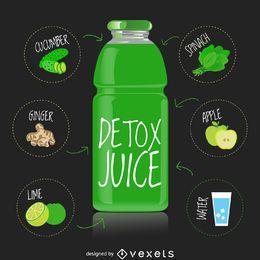 Receta de jugo de detox verde