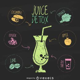 Detox juice chalkboard drawing