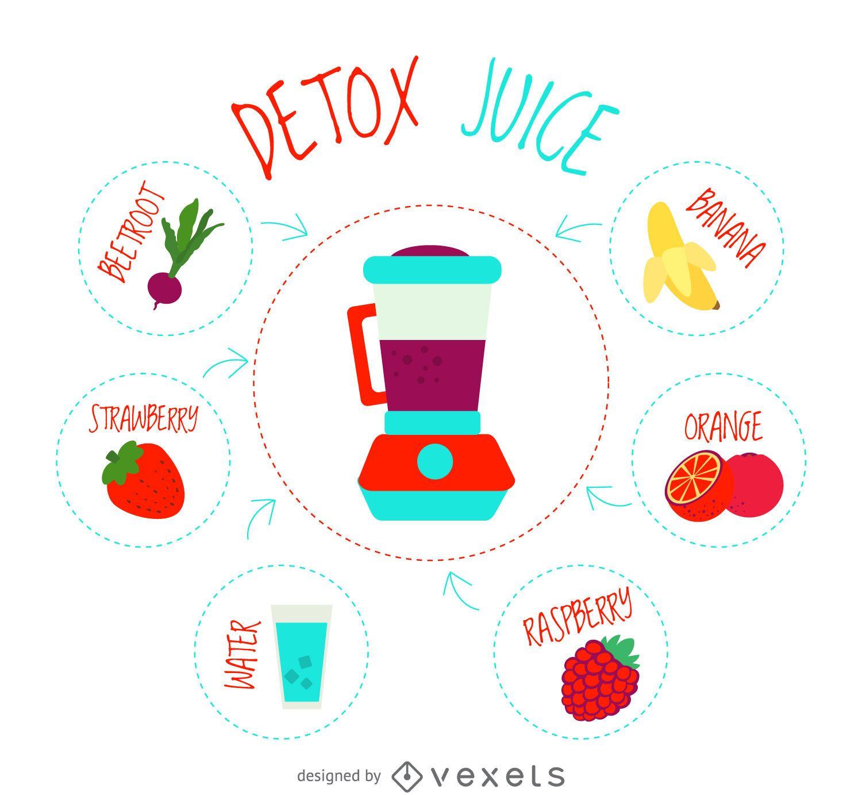 Cartel de elemento de jugo saludable