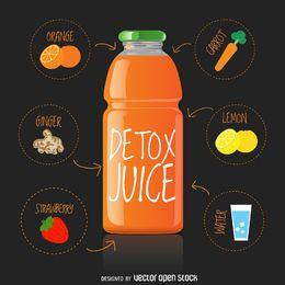 receita suco Detox