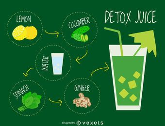 Dibujo de receta de desintoxicación de jugo verde