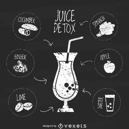 Chalk detox juice recipe