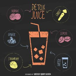 Colorful chalkboard detox juice
