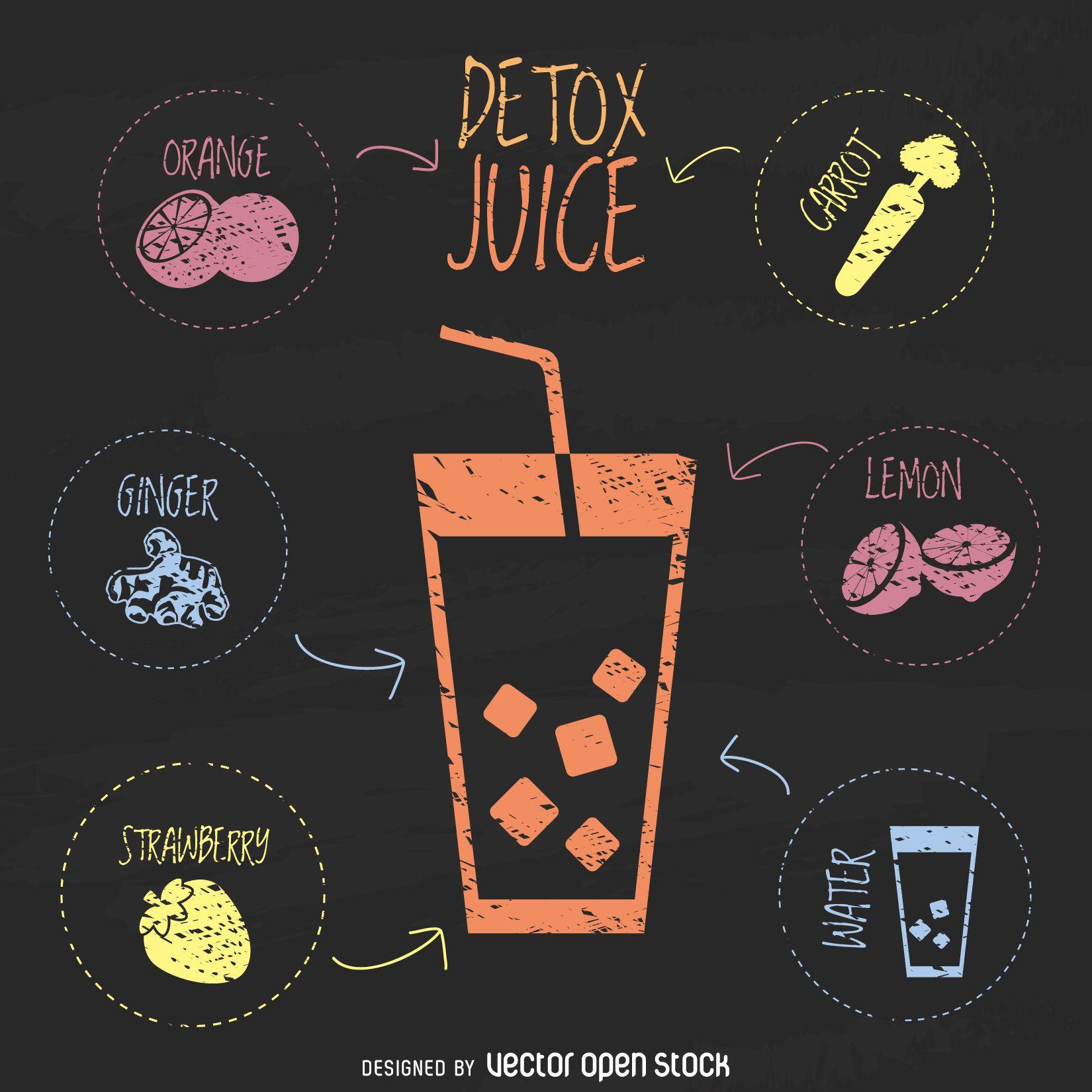 Colorful chalkboard detox juice