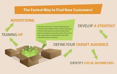 Manera de infografía para encontrar nuevos clientes